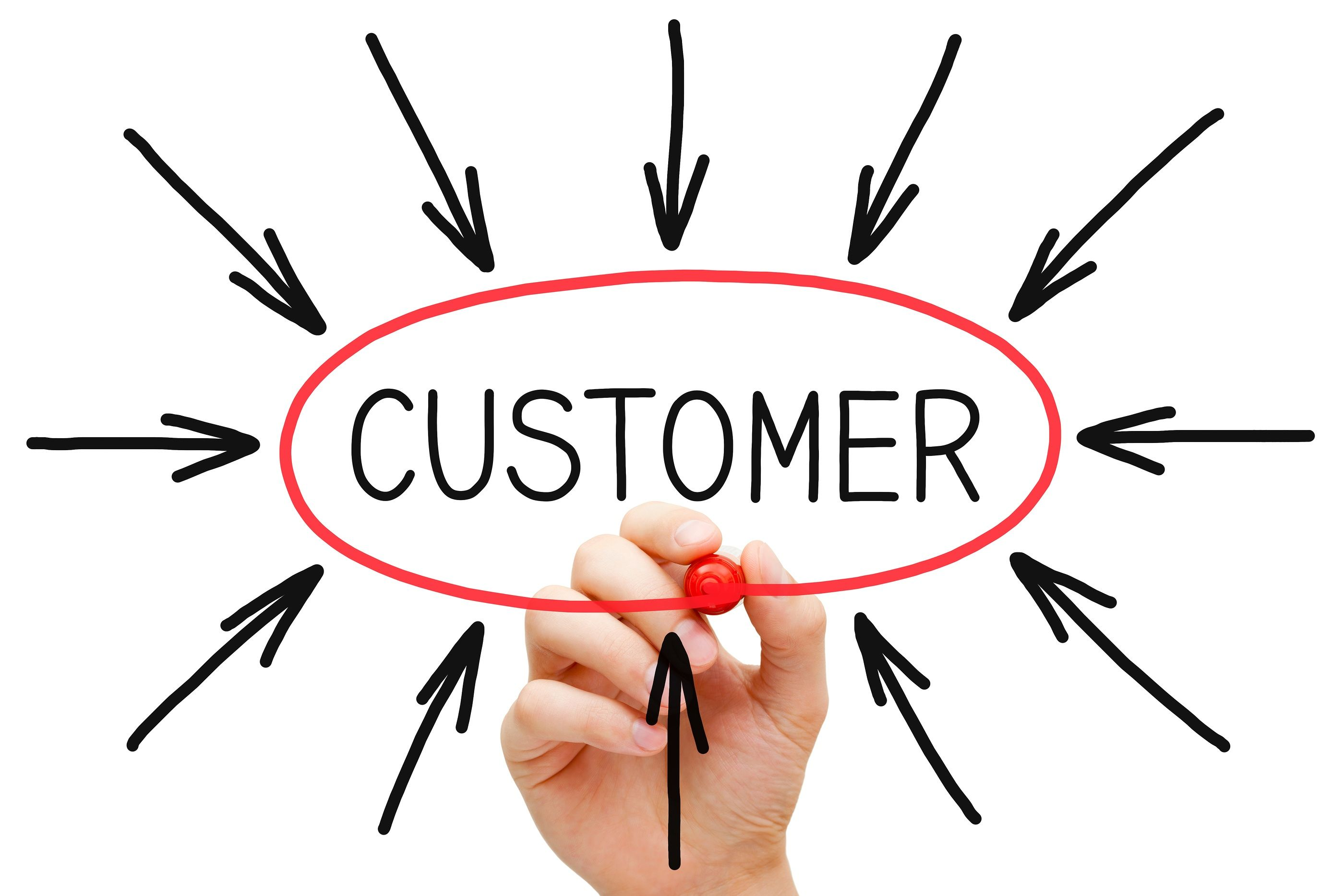 What is Customer Centric Marketing?